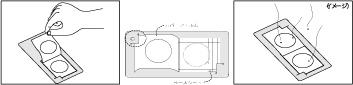 ②測定箇所に設置してから、カバーフィルムを開いて20分間落下菌の捕集をおこなう。